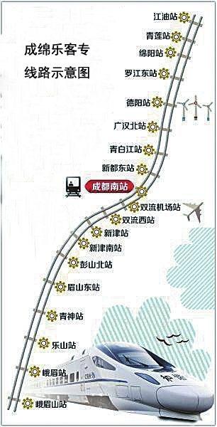 1,成绵乐高铁简介:成绵乐高铁是连接绵阳,成都,乐山三市的城际铁路