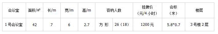 峨眉山温泉饭店 1号会议室.jpg